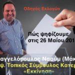 Πώς ψηφίζουμε στις δημοτικές και περιφερειακές εκλογές στις 26 Μαΐου 2019;